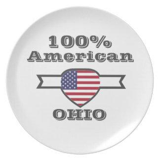 100% American, Ohio Dinner Plates