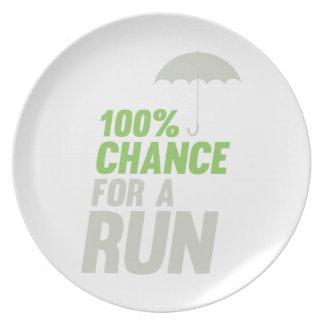 100% Chance of Run Plate