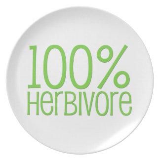 100% Herbivore Plate