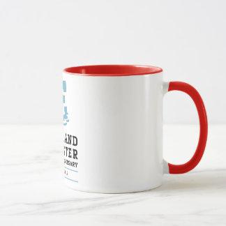 100th - coffee mug