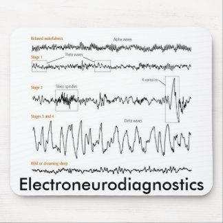 101940, Electroneurodiagnostics Mouse Pad