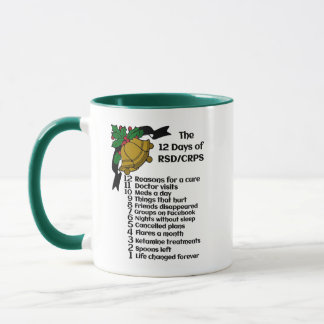 12 Days of Christmas...RSD/CRPS Mug