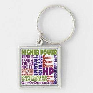 12 Step Higher Power Key Ring