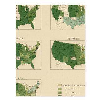 133 Increase value of farms 1850-1900 Postcard