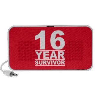 16 year survivor iPhone speaker