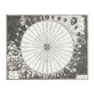 17th Century Anemographic Wind Rose Chart Canvas Prints
