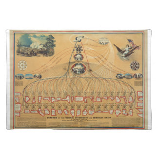 1862 Federal Government & American Union Diagram Place Mat