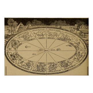 1920 Astrology Signs Chart