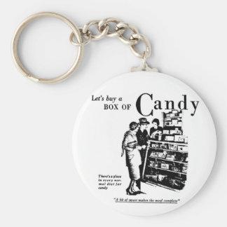 1930 Candy Newspaper Advertisement Key Ring
