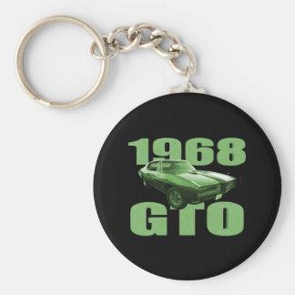 1968 Pontiac GTO Muscle Car Green Basic Round Button Key Ring