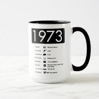 1973-Great Year (15 oz.) Coffee Mug