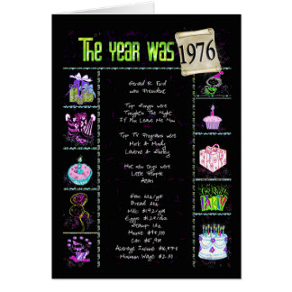 1976 Birthday Fun Facts Greeting Card