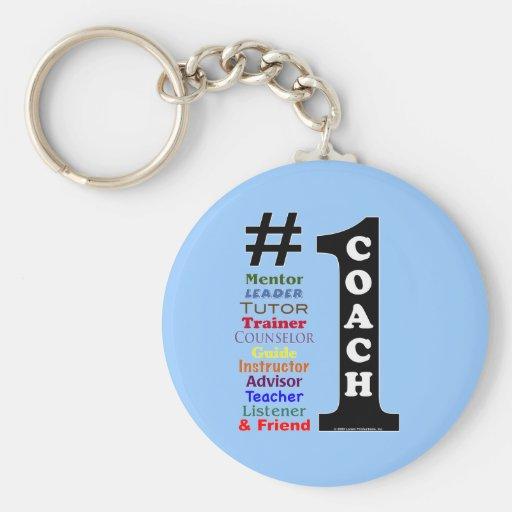 #1 Coach Key Chain