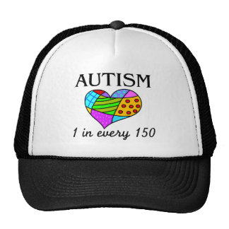 1 in 150 (Patch Hrt) Cap