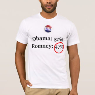 2012 Election Results Shirt: Romney Gets 47% T-Shirt