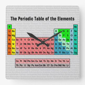 2016 Periodic Table of the Elements Square Wall Clock