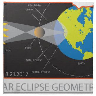 2017 Solar Eclipse Geometry Across Nebraska Cities Napkin