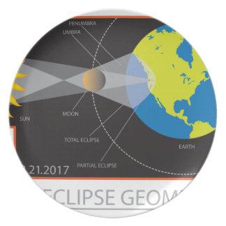 2017 Solar Eclipse Geometry Across Nebraska Cities Plate