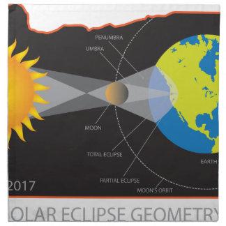 2017 Solar Eclipse Geometry Across Oregon Cities Napkin