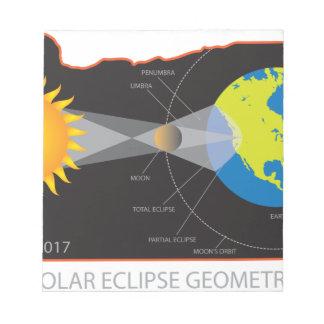 2017 Solar Eclipse Geometry Across Oregon Cities Notepad