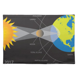 2017 Solar Eclipse Geometry Across Oregon Cities Placemat