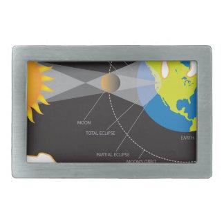 2017 Total Solar Eclipse Across USA Geometry Belt Buckle