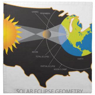 2017 Total Solar Eclipse Across USA Geometry Napkin