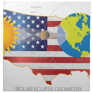 2017 Total Solar Eclipse Across USA Map Geometry Napkin