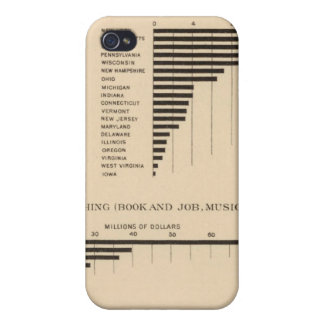 203 Value, products selected industries 1900 iPhone 4 Case