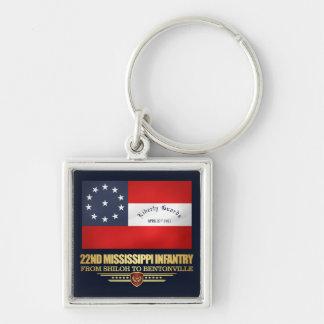 22nd Mississippi Infantry Key Ring