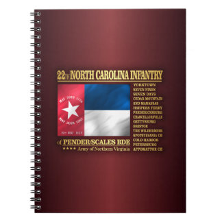 22nd North Carolina Infantry (BA2) Notebook