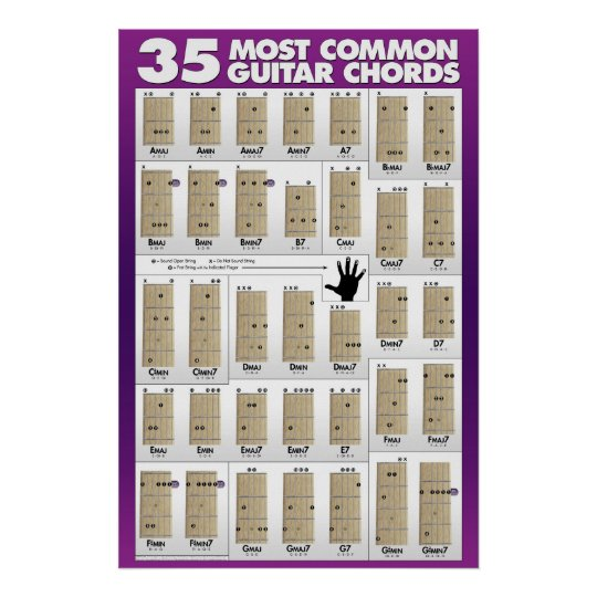 35 Most Common Guitar Chords Poster | Zazzle.com.au