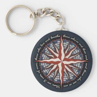 3 Sorts of Men Basic Round Button Key Ring