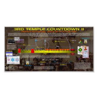 3rd Temple Countdown II Poster