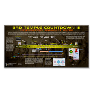 3rd Temple Countdown III Poster