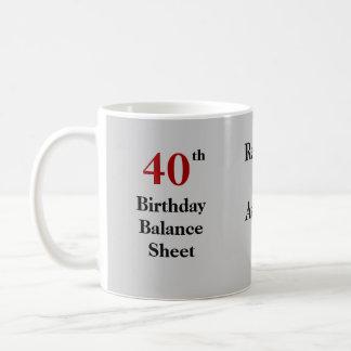 40th Birthday Balance Sheet - triple-sided Basic White Mug