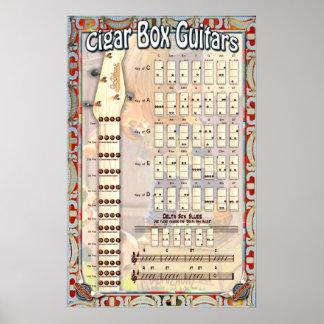 4 String Cigar Box Guitar Chord Chart