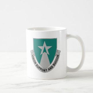 503rd Aviation Battalion Coffee Mug
