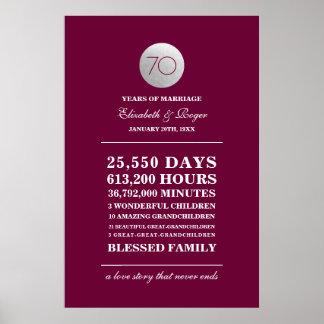 70th Wedding Anniversary Custom Prints