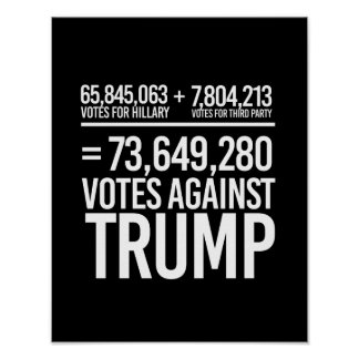 73 MILLION VOTES AGAINST TRUMP - - white - Poster