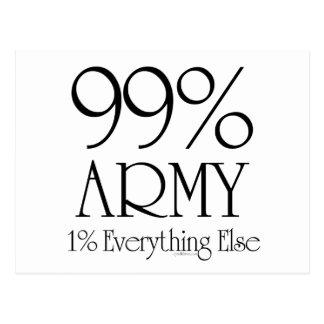 99% Army Postcard