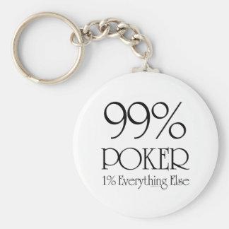 99% Poker Key Ring