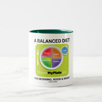 A Balanced Diet For Morning Noon And Night MyPlate Two-Tone Coffee Mug
