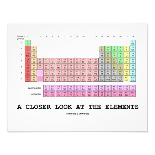 A Closer Look At The Elements (Chemistry) Custom Announcements