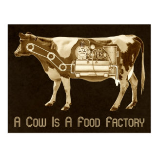 A Cow Is A Food Factory - More Milk For Victory Postcard