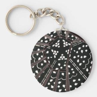 A Holy Keychain