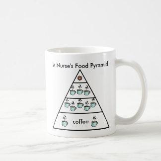 A Nurse's Coffee Food Pyramid - Coffee Mug