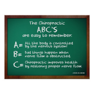 ABC's of Chiropractic Poster