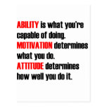 ability motivation attitude post card