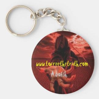 abolish2 basic round button key ring